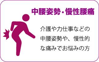 慢性腰痛コルセット