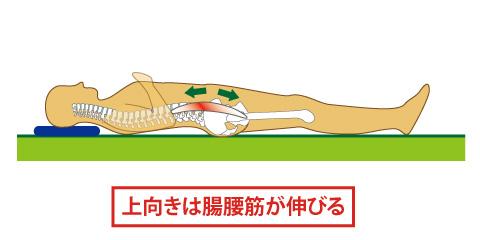 腸腰筋を伸ばす